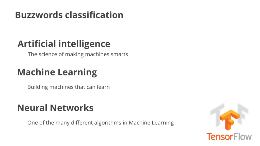Buzzwords classification Artificial intelligence ...