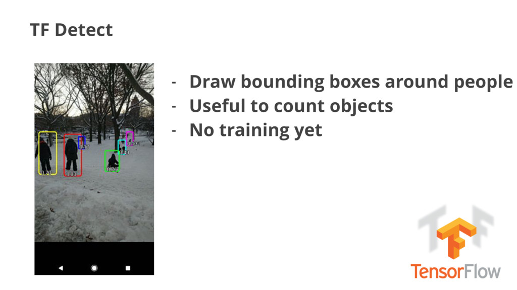 TF Detect - Draw bounding boxes around people -...