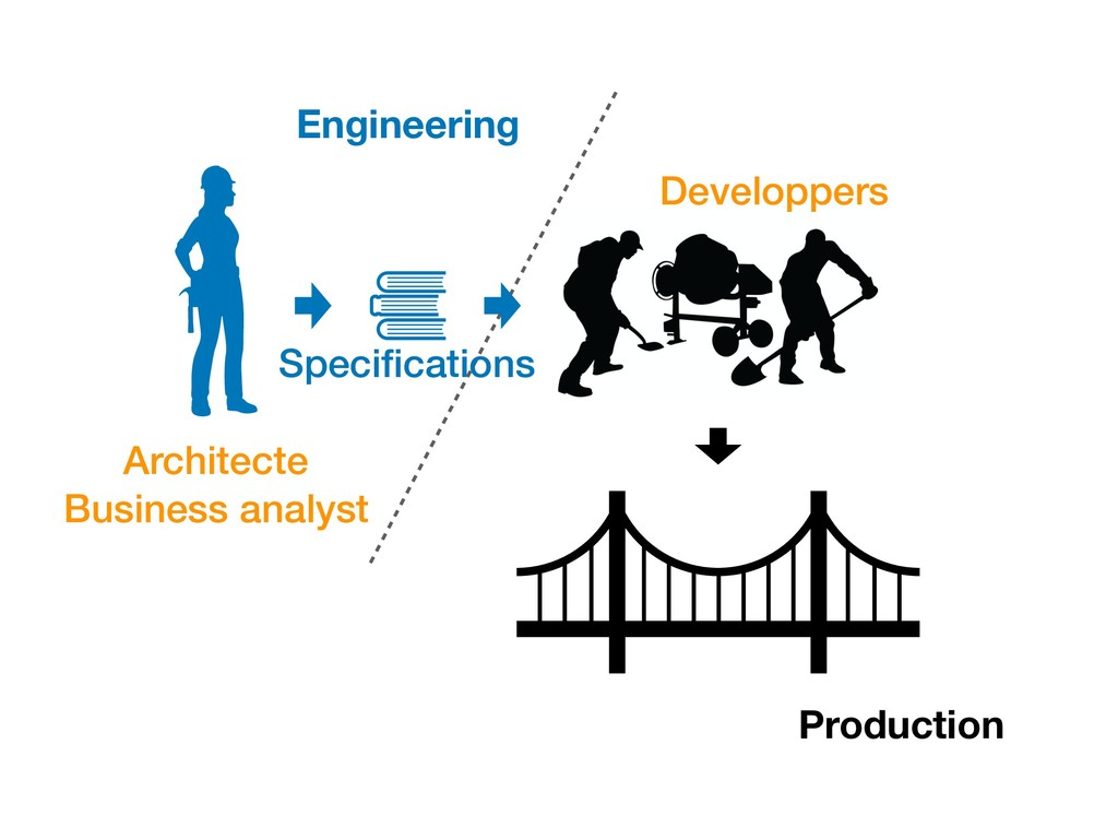 Engineering Production Specifications Architecte...