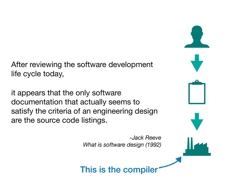 After reviewing the software development life c...