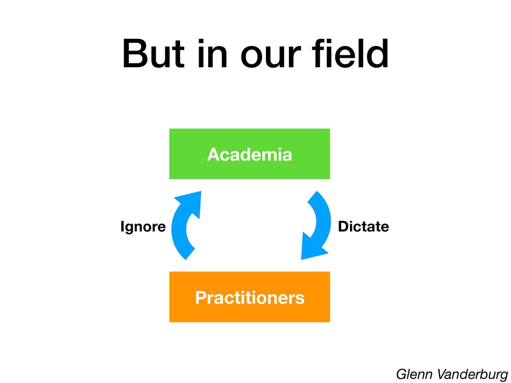 But in our field Practitioners Academia Ignore D...
