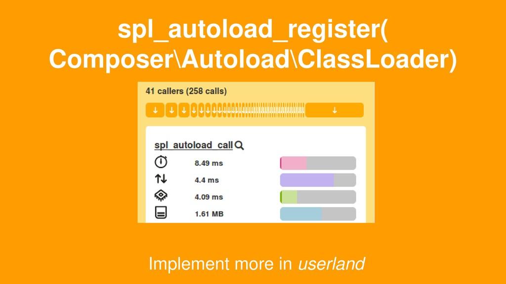 spl_autoload_register( Composer\Autoload\ClassL...