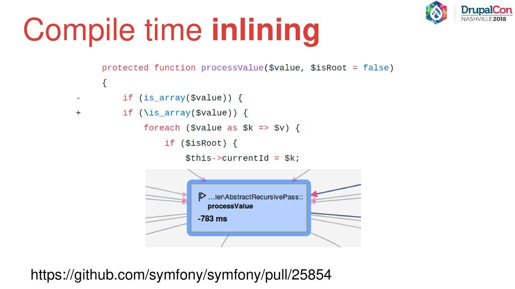 Compile time inlining https://github.com/symfon...