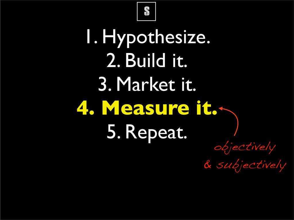 S 1. Hypothesize. 2. Build it. 3. Market it. 4....