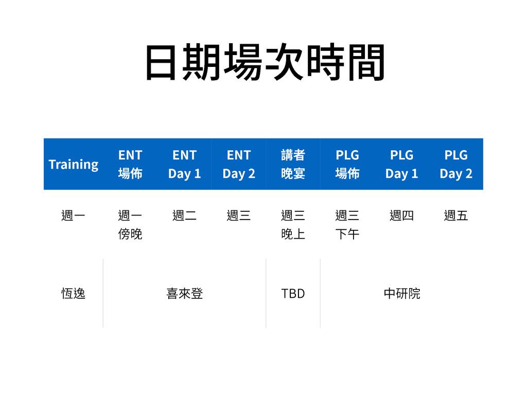 傈劍㜥妄儘 5SBJOJOH &/5 㜥⡑ &/5 %BZ &/5 %BZ 闍...