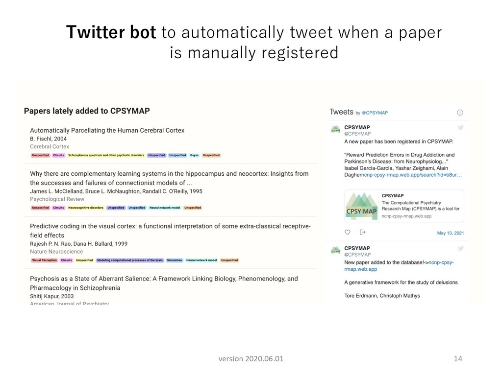 14 Twitter bot to automatically tweet when a pa...
