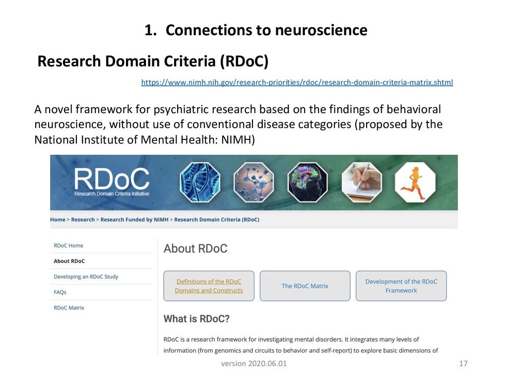 Research Domain Criteria (RDoC) A novel framewo...