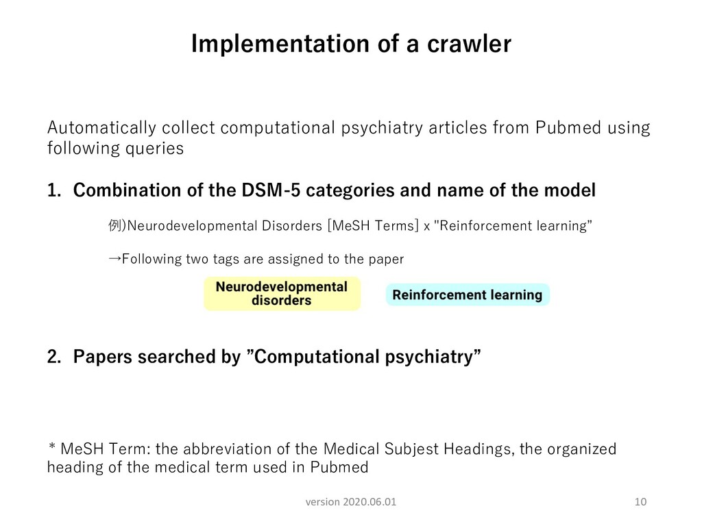 10 Implementation of a crawler version 2020.06....
