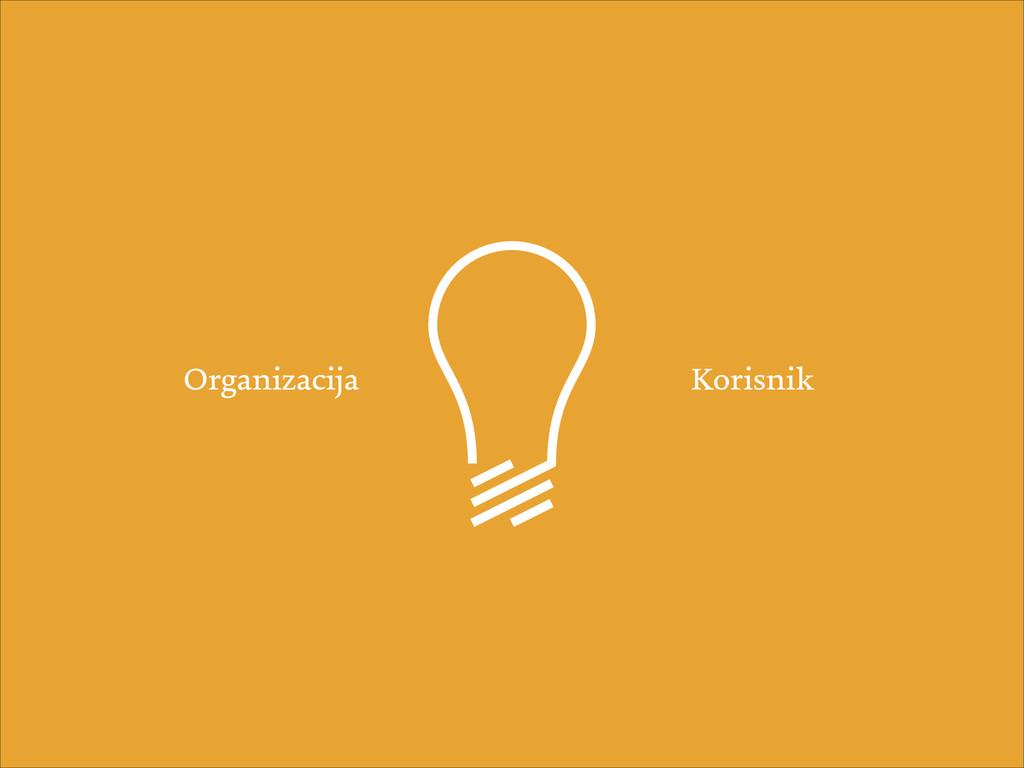 Organizacija Korisnik