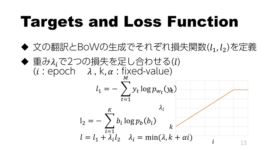 Targets and Loss Function  文の翻訳とBoWの生成でそれぞれ損失関...