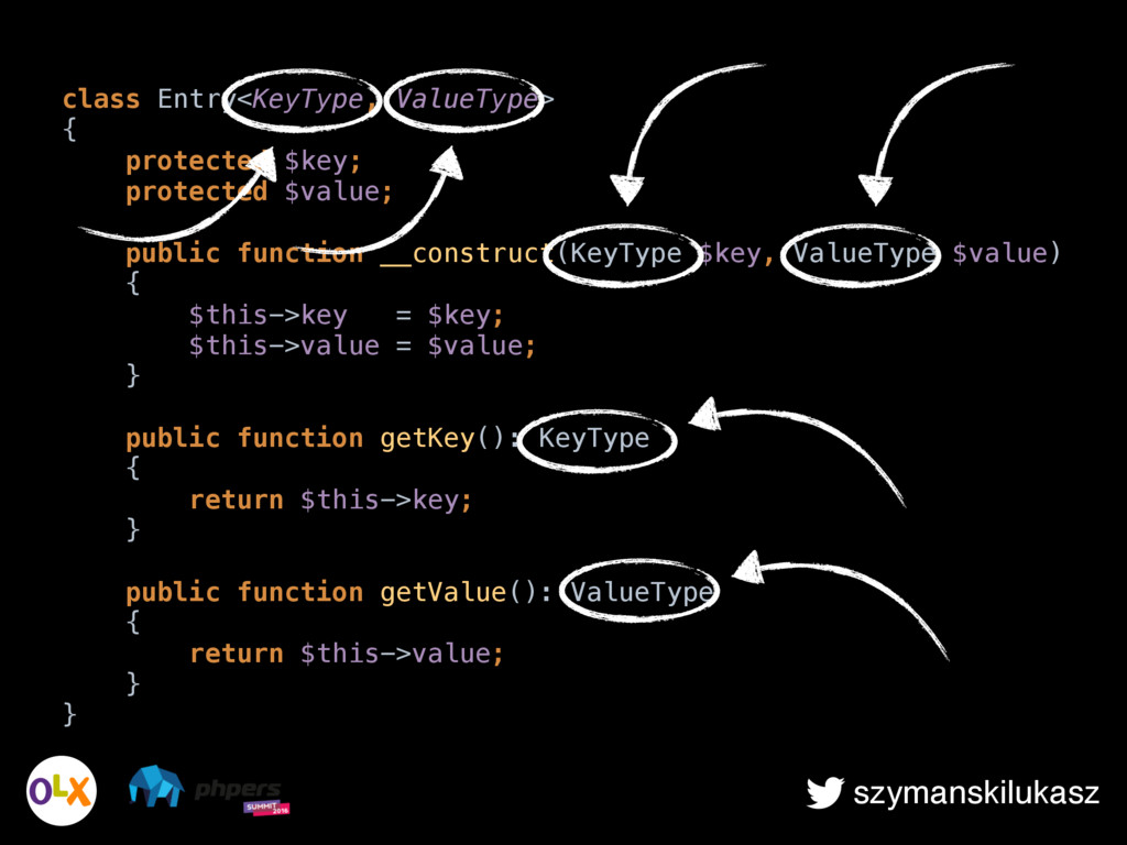 szymanskilukasz class Entry<KeyType, ValueType>...
