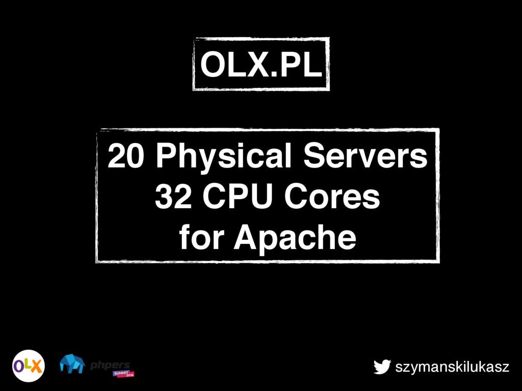 szymanskilukasz 20 Physical Servers 32 CPU Core...