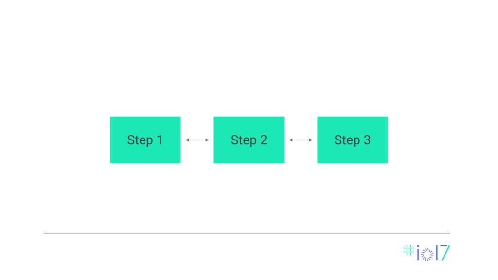 Step 3 Step 2 Step 1