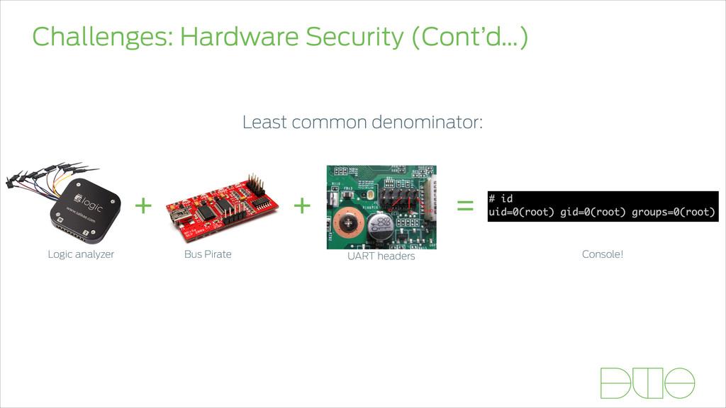Challenges: Hardware Security (Cont'd…) + = + L...