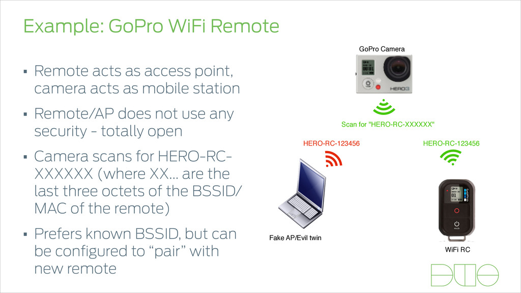 Example: GoPro WiFi Remote • Remote acts as acc...