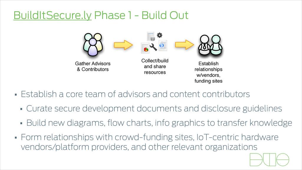 BuildItSecure.ly Phase 1 - Build Out • Establis...