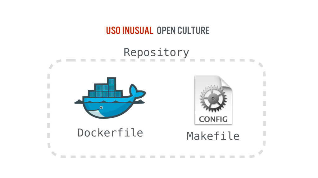 USO inUSUAL OPEN Culture Makefile Dockerfile Re...