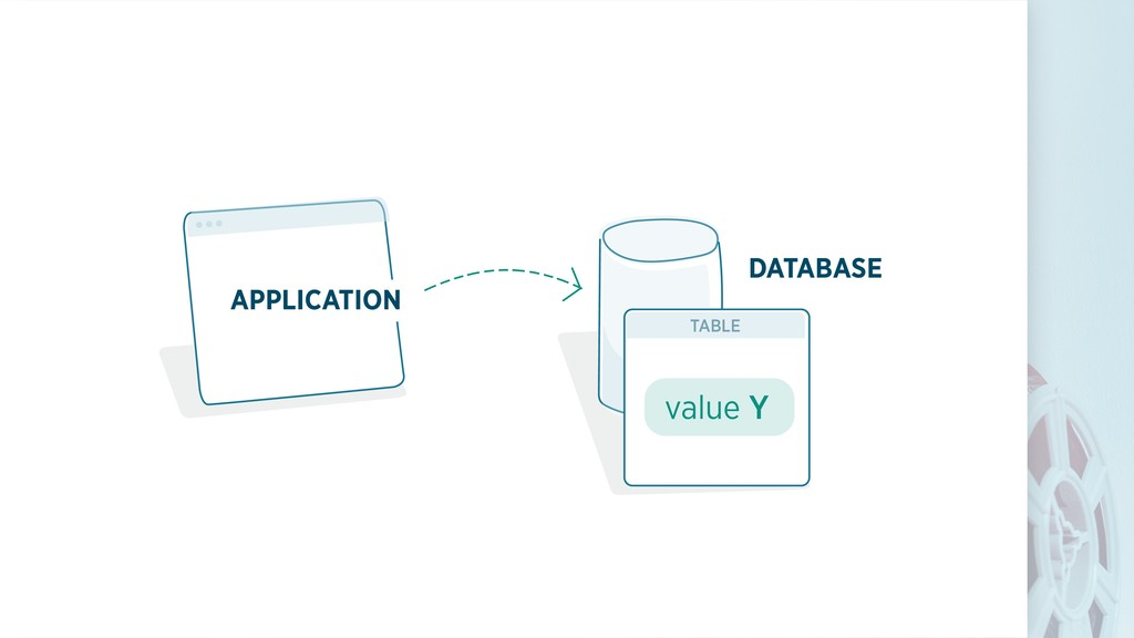 APPLICATION DATABASE TABLE value X value Y