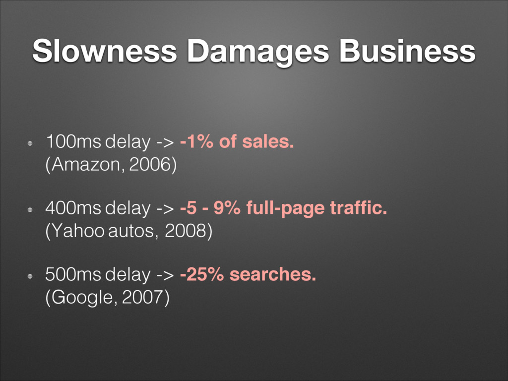 Slowness Damages Business 100ms delay -> -1% of...