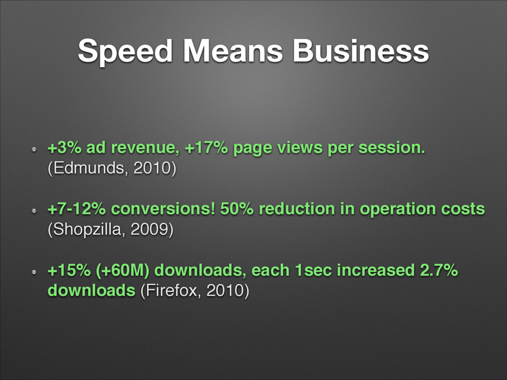 Speed Means Business +3% ad revenue, +17% page ...
