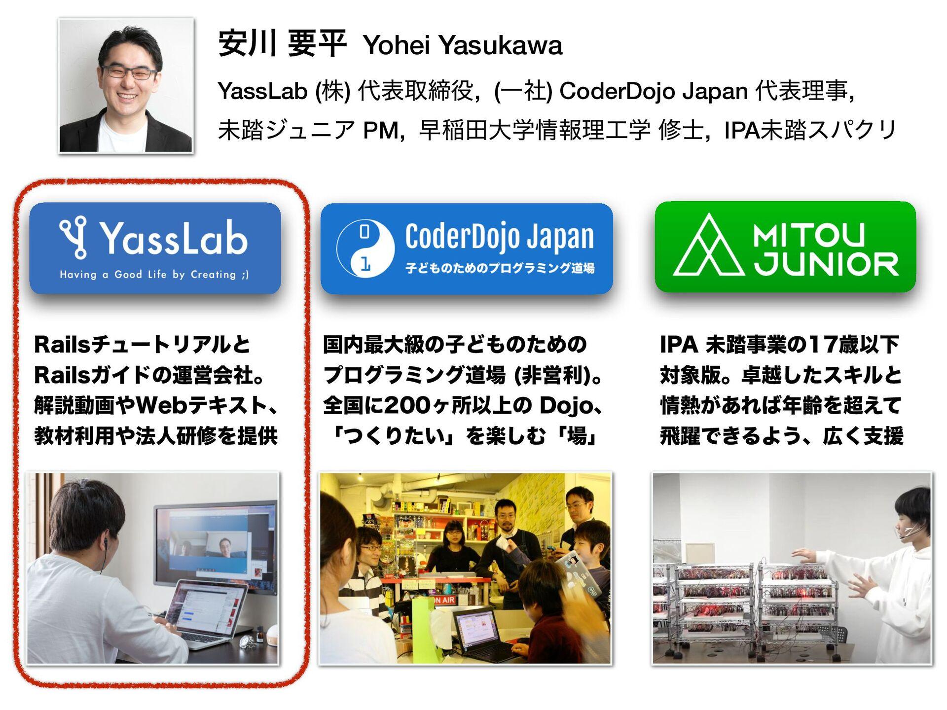 ҆ ཁฏ Yohei Yasukawa YassLab (ג) දऔక, (Ұࣾ) Co...