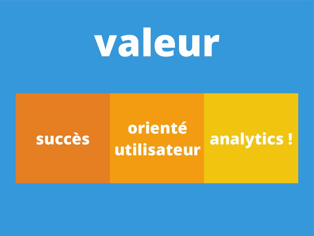 succès orienté utilisateur analytics ! valeur