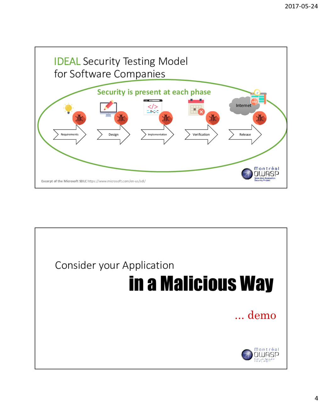 2017-05-24 4 IDEAL Security Testing Model for S...