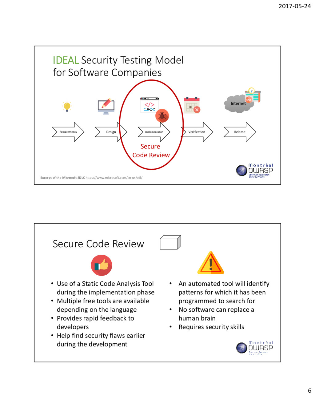 2017-05-24 6 IDEAL Security Testing Model for S...