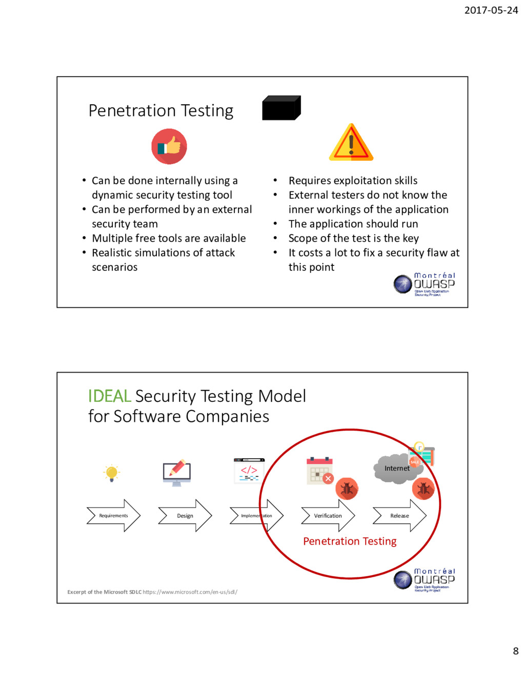 2017-05-24 8 Penetration Testing • Can be done ...