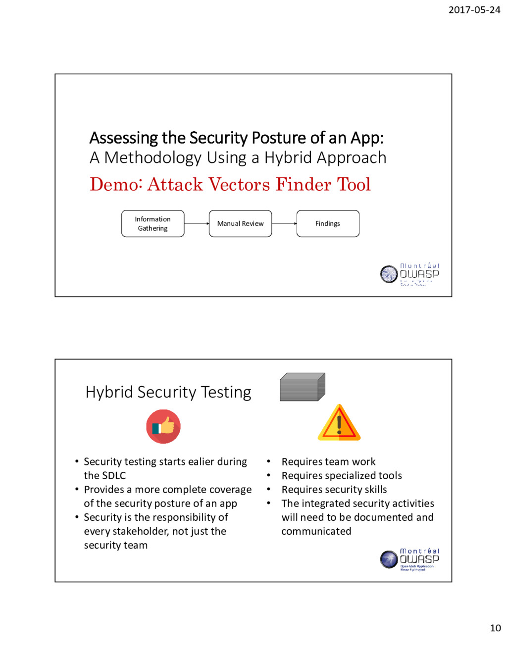 2017-05-24 10 Assessing the Security Posture of...