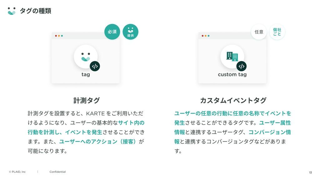 """13 タグって何? <script type=""""text/javascript"""">(fun..."""