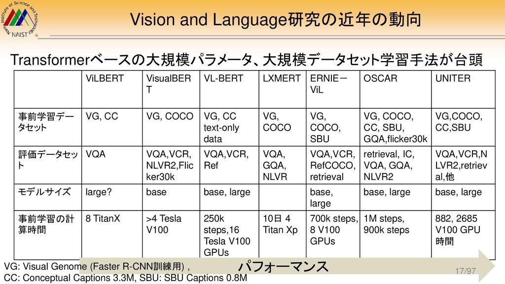 Vision and Language研究の近年の動向 Transformerベースの大規模パ...