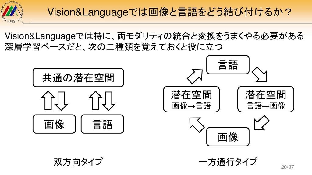 Vision&Languageでは画像と言語をどう結び付けるか? 画像 言語 共通の潜在空間 ...