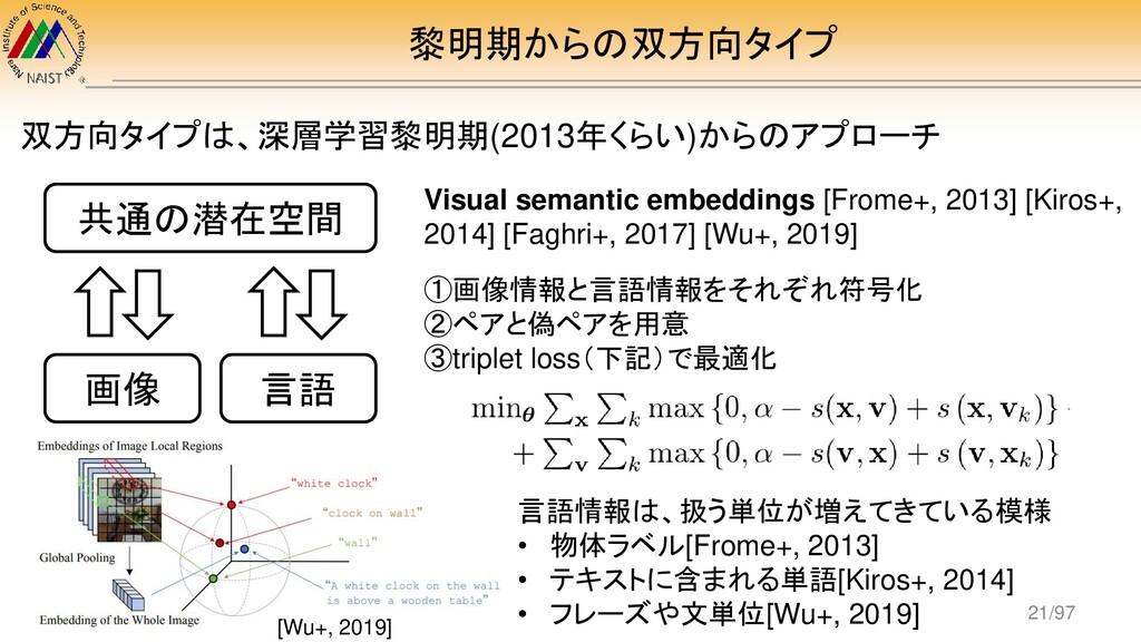 黎明期からの双方向タイプ 画像 言語 共通の潜在空間 双方向タイプは、深層学習黎明期(2013...