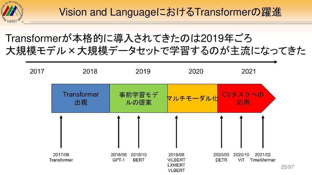 Vision and LanguageにおけるTransformerの躍進 Transform...