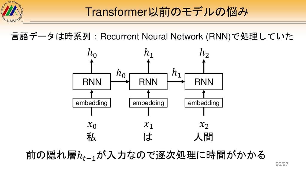 Transformer以前のモデルの悩み 言語データは時系列:Recurrent Neural...