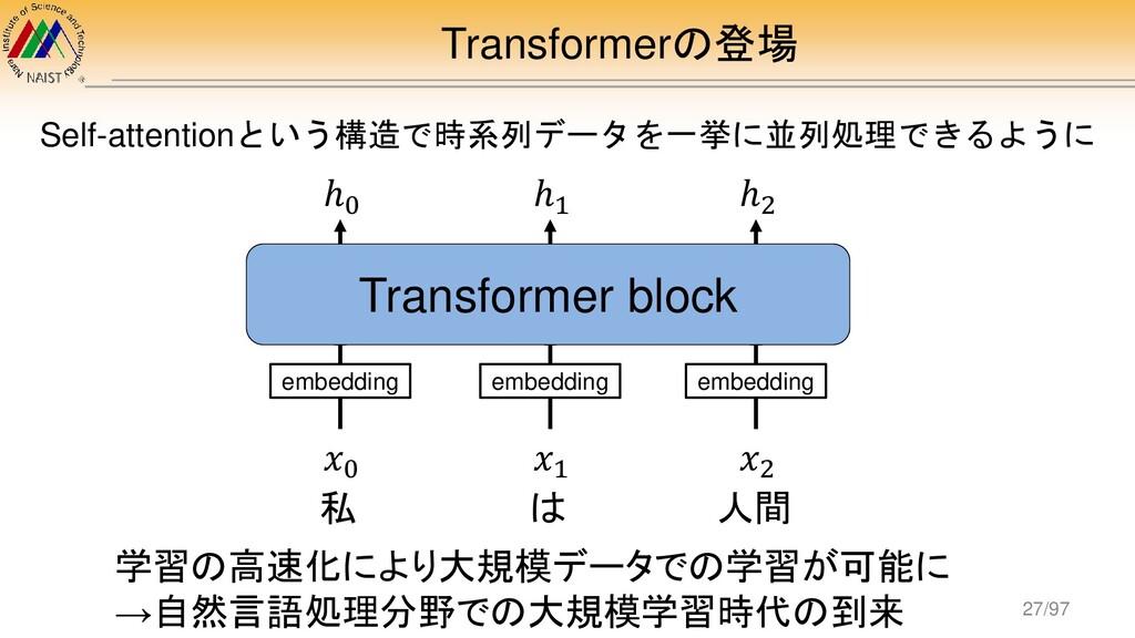 Transformerの登場 Self-attentionという構造で時系列データを一挙に並列...