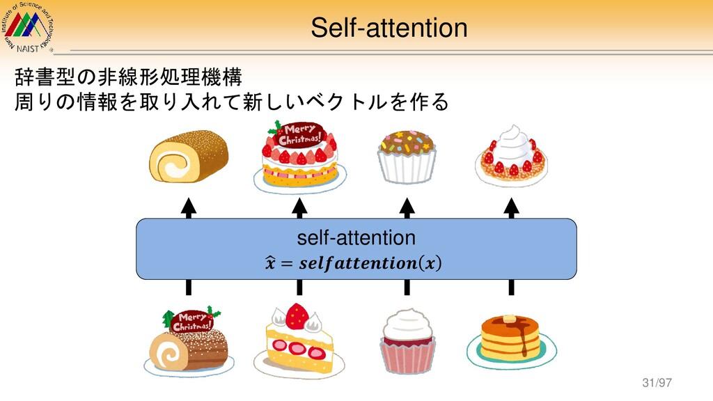 Self-attention 辞書型の非線形処理機構 周りの情報を取り入れて新しいベクトルを作...