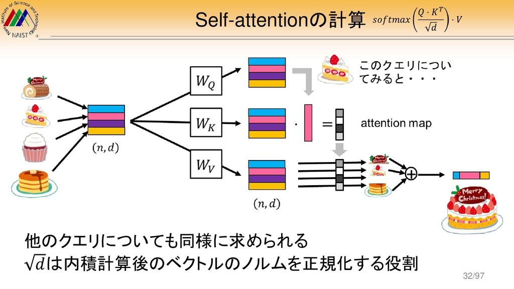Self-attentionの計算 他のクエリについても同様に求められる 𝑑は内積計算後のベク...