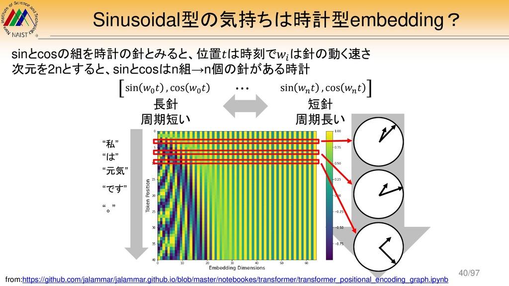 Sinusoidal型の気持ちは時計型embedding? from:https://gith...