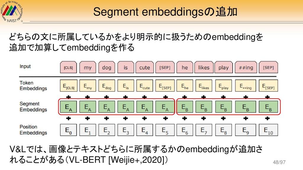 Segment embeddingsの追加 どちらの文に所属しているかをより明示的に扱うための...