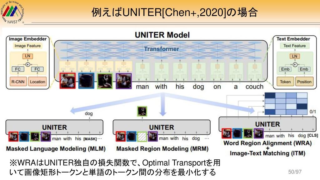 例えばUNITER[Chen+,2020]の場合 ※WRAはUNITER独自の損失関数で、Op...