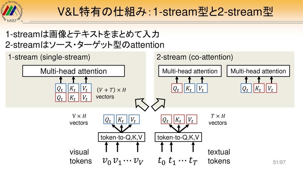 𝑄𝑡 V&L特有の仕組み:1-stream型と2-stream型 1-streamは画像とテキ...