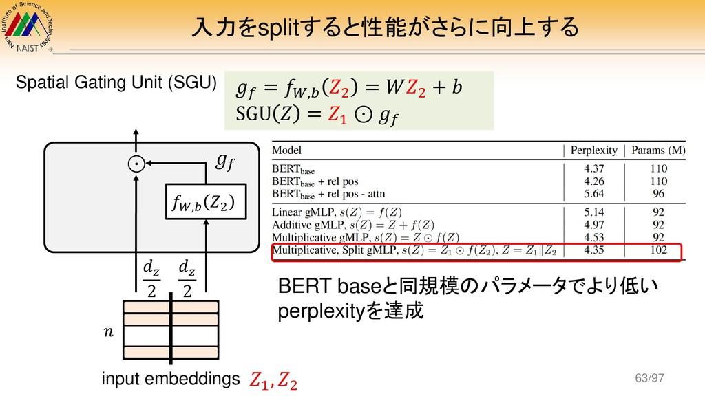 入力をsplitすると性能がさらに向上する 𝑔𝑓 = 𝑓𝑊,𝑏 𝑍2 = 𝑊𝑍2 + 𝑏 SG...