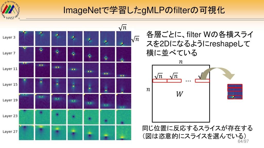 ImageNetで学習したgMLPのfilterの可視化 各層ごとに、filter Wの各横ス...