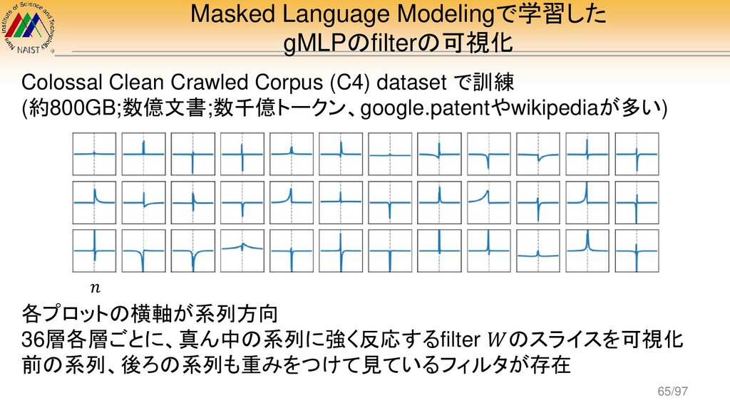 Masked Language Modelingで学習した gMLPのfilterの可視化 各...