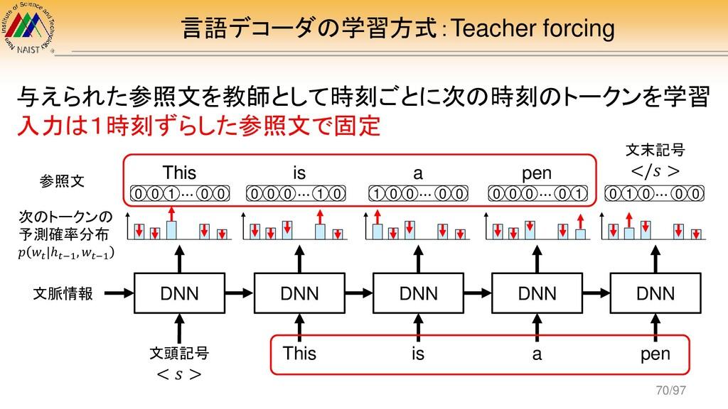 言語デコーダの学習方式:Teacher forcing 与えられた参照文を教師として時刻ごとに...
