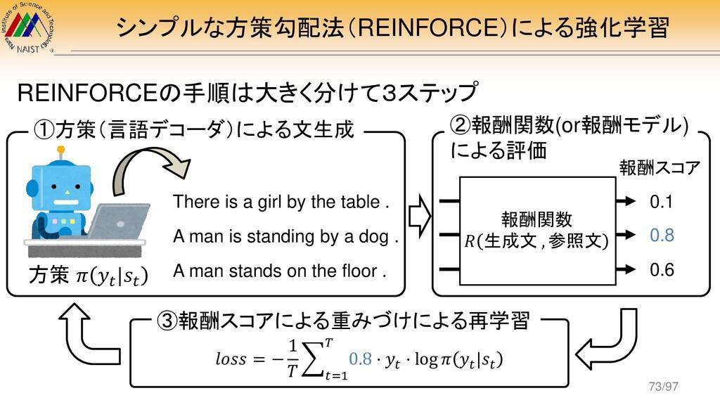 シンプルな方策勾配法(REINFORCE)による強化学習 REINFORCEの手順は大きく分け...