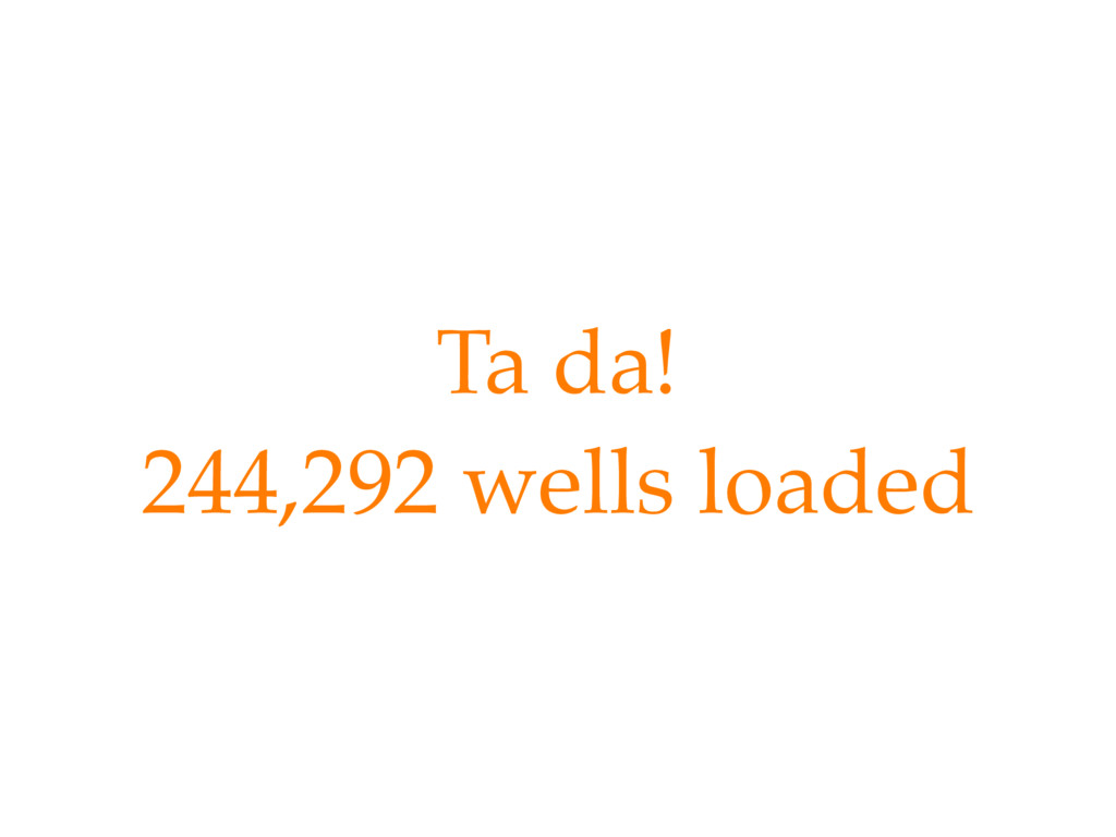 Ta da! 244,292 wells loaded