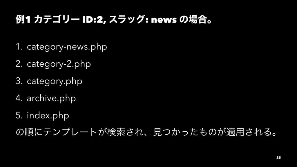 ྫ1 ΧςΰϦʔ ID:2, εϥοά: news ͷ߹ɻ 1. category-news...